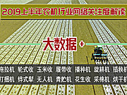 农机通2019上半年农机行业网络关注度解读