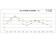10月份AMI指数为36.4%