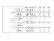 北京市发布2019-2020年北京市农机购置补贴中央资金补贴额一览表(2020年度第一批调整)的通告