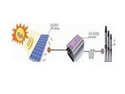 Solartech未分类
