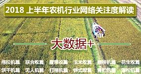 雷火通2018上半年雷火行业网络关注度解读