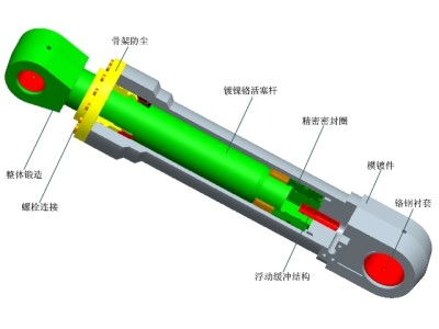 液压油缸基础知识