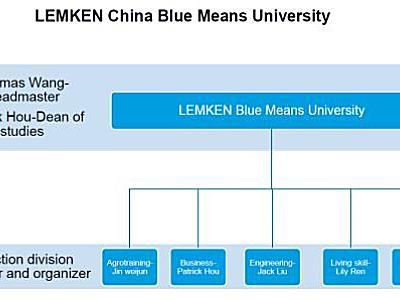 德国 LEMKEN 240年生存之道-中国员工座谈会