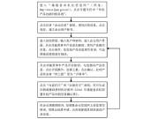 福建省农机购置补贴新增产品(农用航空器)归档信息公示