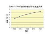 农机合作社数量快速增长、实力大幅提升、服务能力不断增强、经营效益明显提高