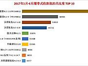 久保田VS 沃得 2017年上半年履带式收割机的赢家会是谁?