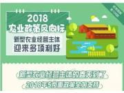 图解2018年农业政策风向标