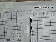 """""""机械工业百强""""常林破产:8年获补15亿元,科研涉嫌造假"""