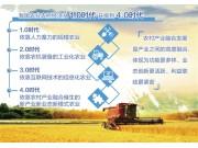 """農業農村部實施農村產業融合四大行動:一二三產業融合讓""""1+1+1>3"""""""