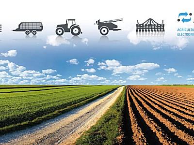 格兰智慧农业——未来已来