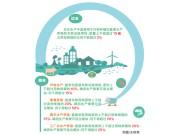 河南省調整設施農業用地政策 部分設施農業允許使用永久基本農田