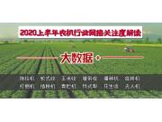 农机通2020上半年产品关注度大数据上线,快来看看有哪些产品上榜了!