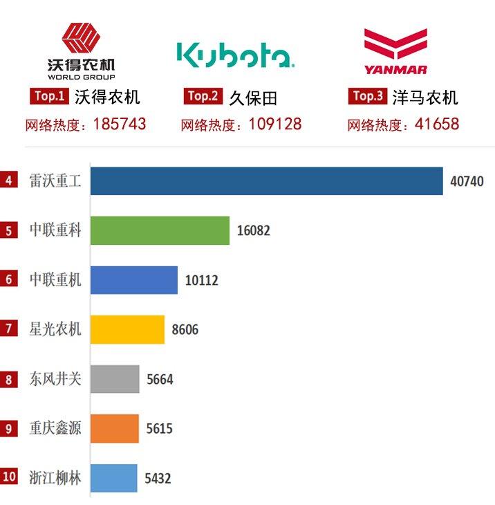 《【沐鸣2平台最大总代】2020年履带收割机市场竞争激烈,国产品牌表现抢眼!》