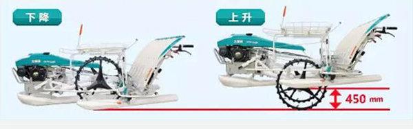 久保田SPW-48C手扶式水稻插秧机机身高度调整