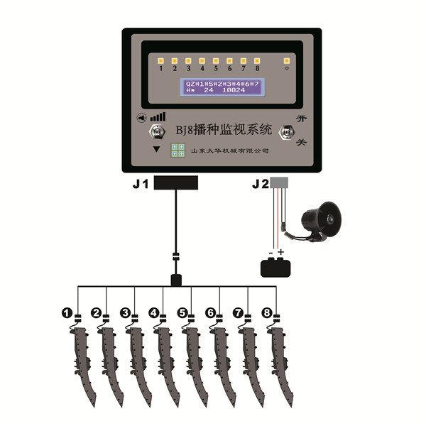 大华宝来2BMYFQ-12D气吸式精量播种机选配电子监控