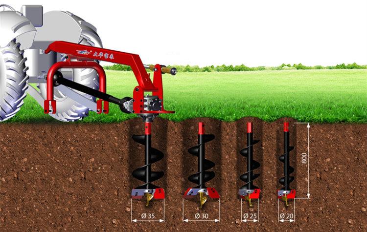 可供选择 Ø20、Ø25、 Ø30、Ø35等多种种尺寸钻头