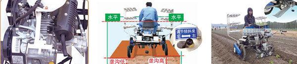 搭載高性能發動機、左右平衡裝置、機體自動升降