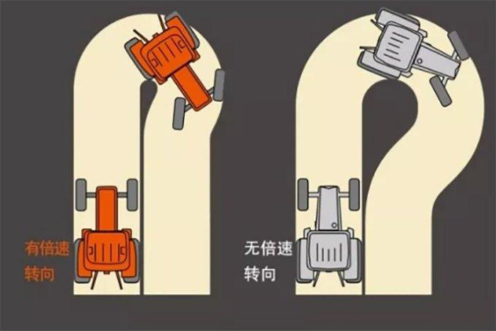 久保田MX1304拖拉机