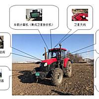 合众慧农RinoSteer自动驾驶系统