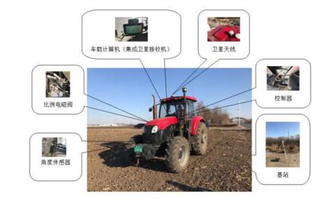 合众慧农RinoSteer北斗导航农机自动驾驶系统