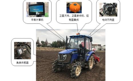 惠达科技HD308BD-2.5GD北斗导航农机自动驾驶系统