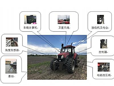 惠達科技HDZN-003北斗自動駕駛系統