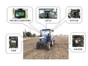 惠達科技HD208BD-2.5GD北斗導航農機自動駕駛系統