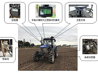 惠達科技HD208BD-2.5GY北斗導航農機自動駕駛系統
