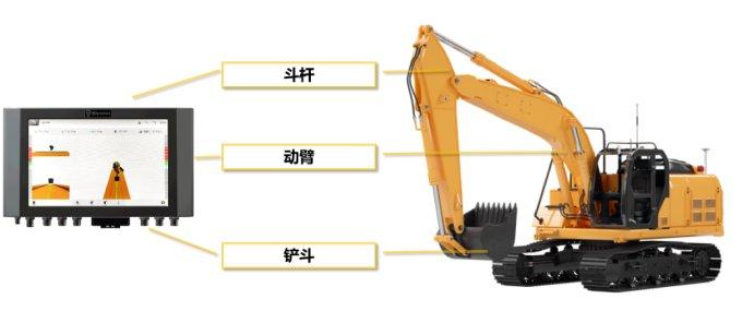 挖掘机引导控制组成
