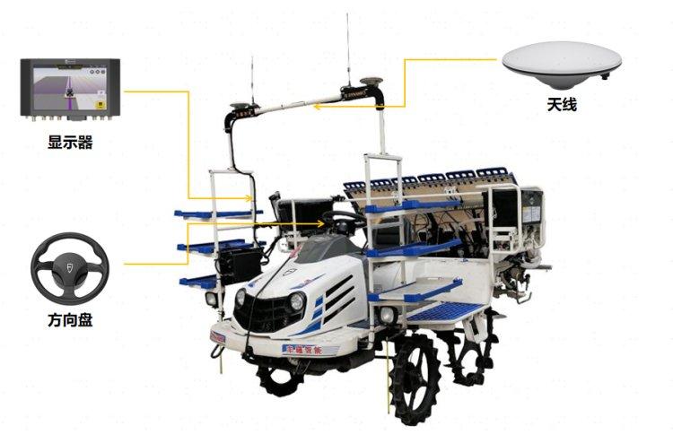 丰疆智能FJ-NS300插秧机北斗导航自动驾驶系统