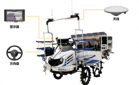 丰疆智能FJNBD-2.5RD插秧机农机导航自动驾驶系统