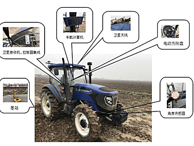 蘇測導航SC606BD-2.5RD北斗農業機械自動導航系統