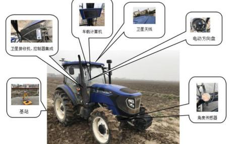 苏测导航SC606BD-2.5RD北斗农业机械自动导航系统