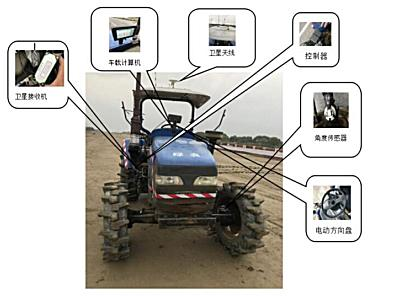 嘉科JKBD-2.5GD电机式北斗导航农机自动驾驶系统