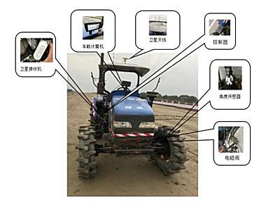 嘉科JKBD-2.5GY液压式北斗导航农机自动驾驶系统