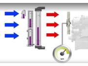 科乐收(CLAAS)AXION800系列拖拉机Visctronic风扇驱动器视频