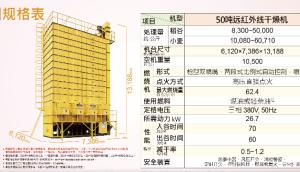 上海三久50噸大型循環式干燥機