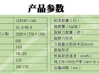 青州华龙1ZKNP-140单行精整起垄机